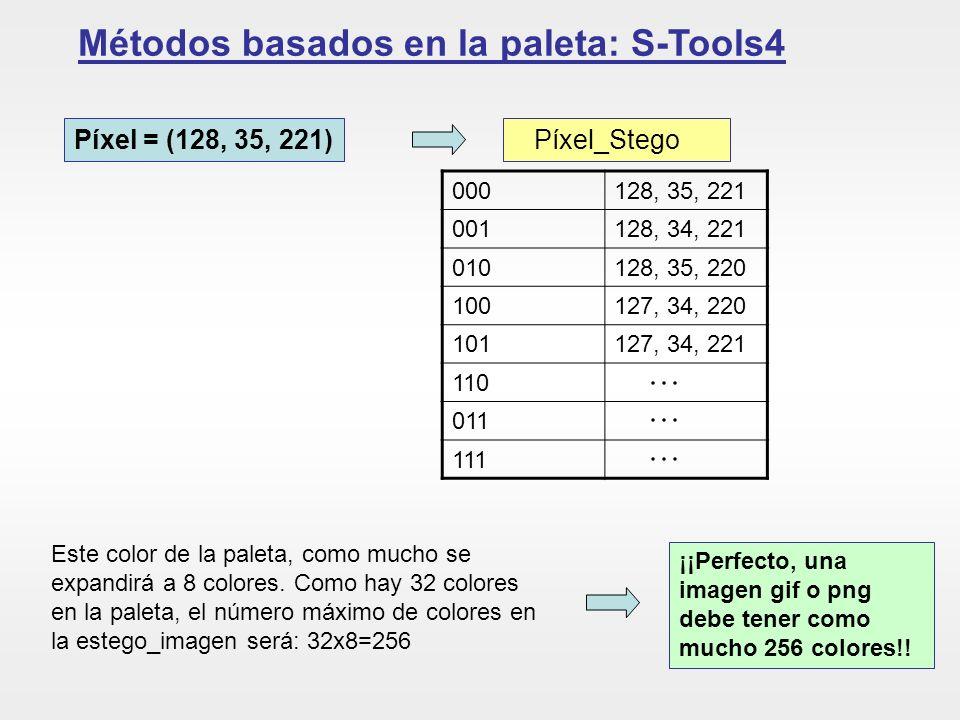 Métodos basados en la paleta: S-Tools4 Píxel = (128, 35, 221) Píxel_Stego 000128, 35, 221 001128, 34, 221 010128, 35, 220 100127, 34, 220 101127, 34,