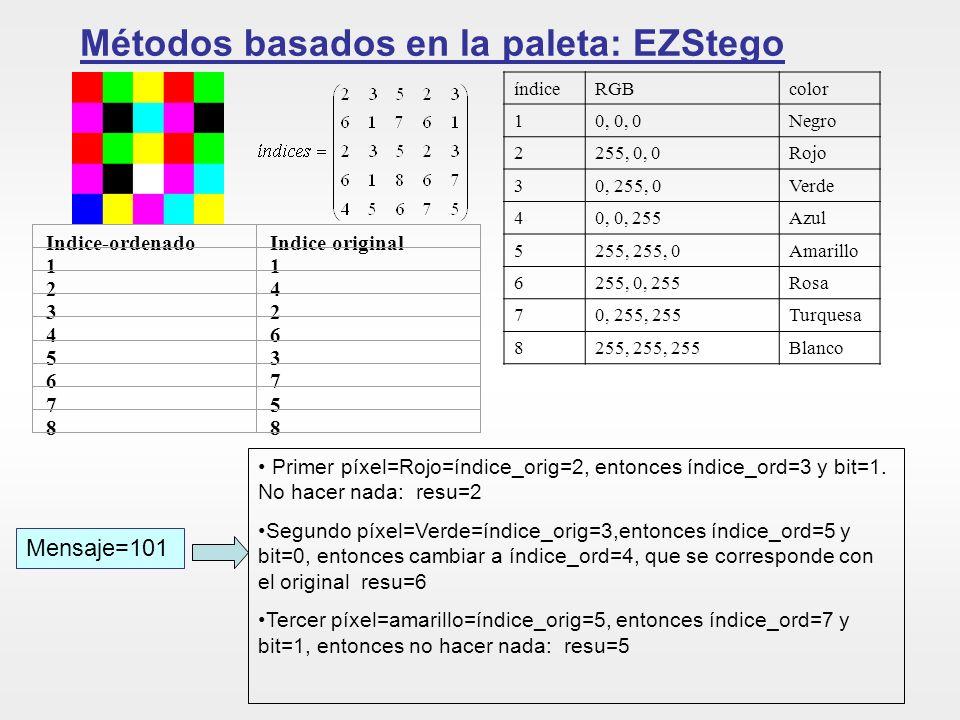 Métodos basados en la paleta: EZStego índiceRGBcolor 10, 0, 0Negro 2255, 0, 0Rojo 30, 255, 0Verde 40, 0, 255Azul 5255, 255, 0Amarillo 6255, 0, 255Rosa
