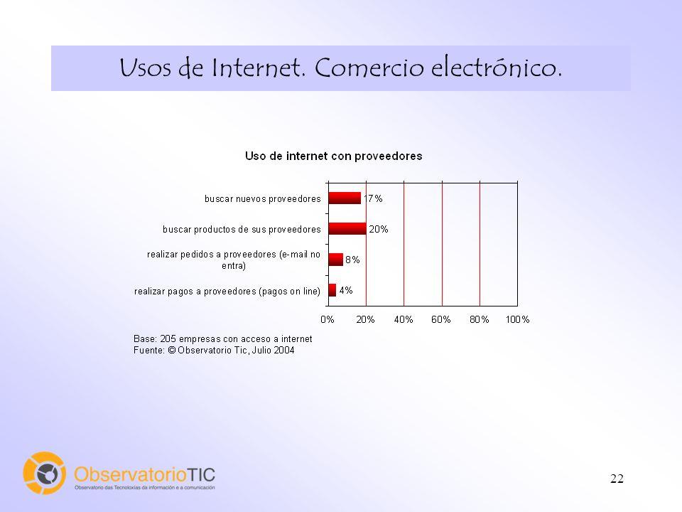 22 Usos de Internet. Comercio electrónico.