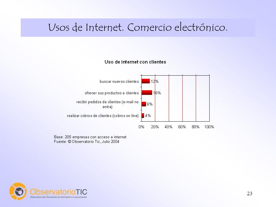23 Usos de Internet. Comercio electrónico.