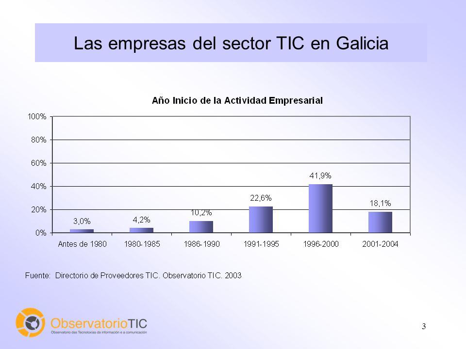 3 Las empresas del sector TIC en Galicia