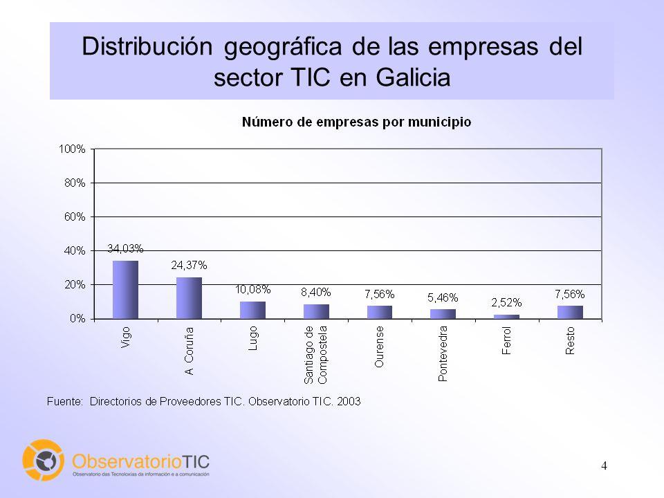 4 Distribución geográfica de las empresas del sector TIC en Galicia