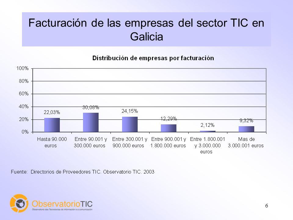 6 Facturación de las empresas del sector TIC en Galicia