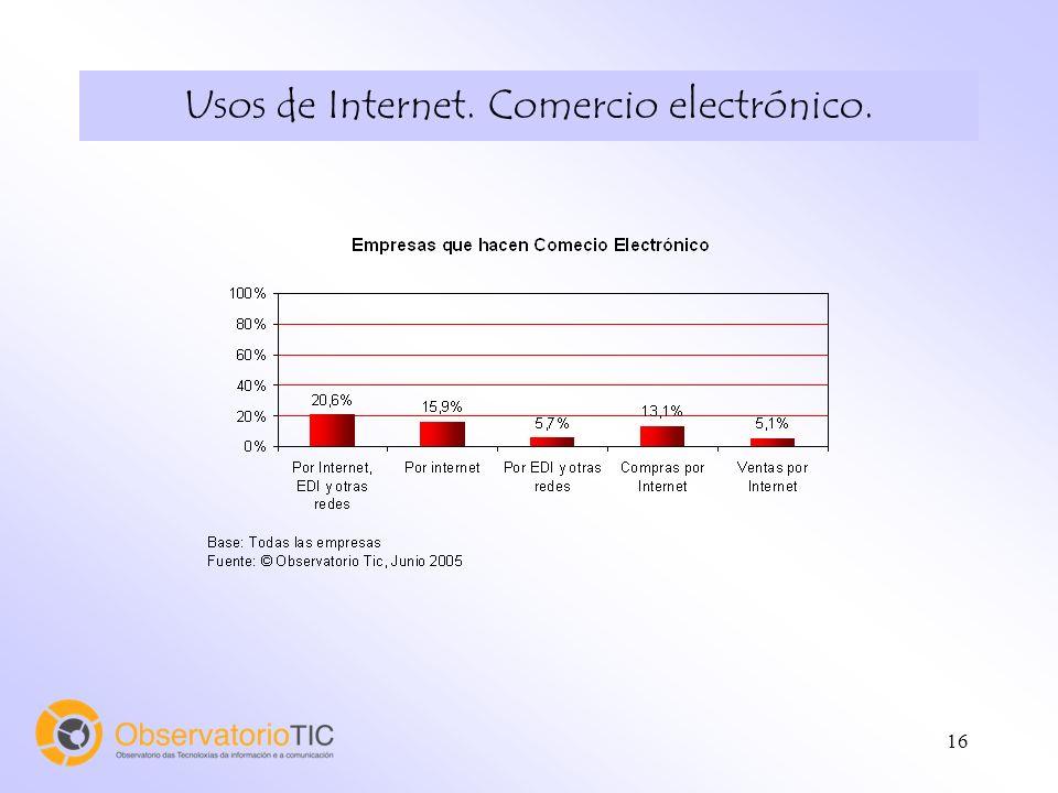 16 Usos de Internet. Comercio electrónico.
