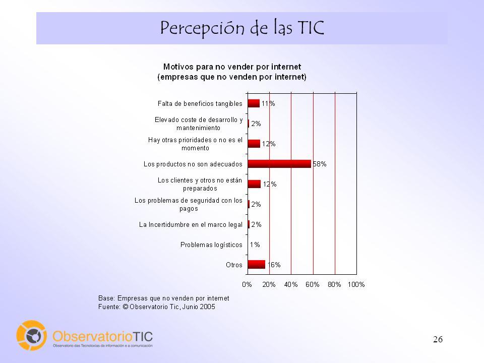 26 Percepción de las TIC