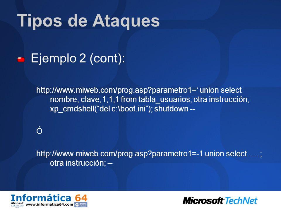 Tipos de Ataques Ejemplo 2: Acceso a información con procedimientos de listado. http://www.miweb.com/prog.asp?parametro1=hola Ó http://www.miweb.com/p