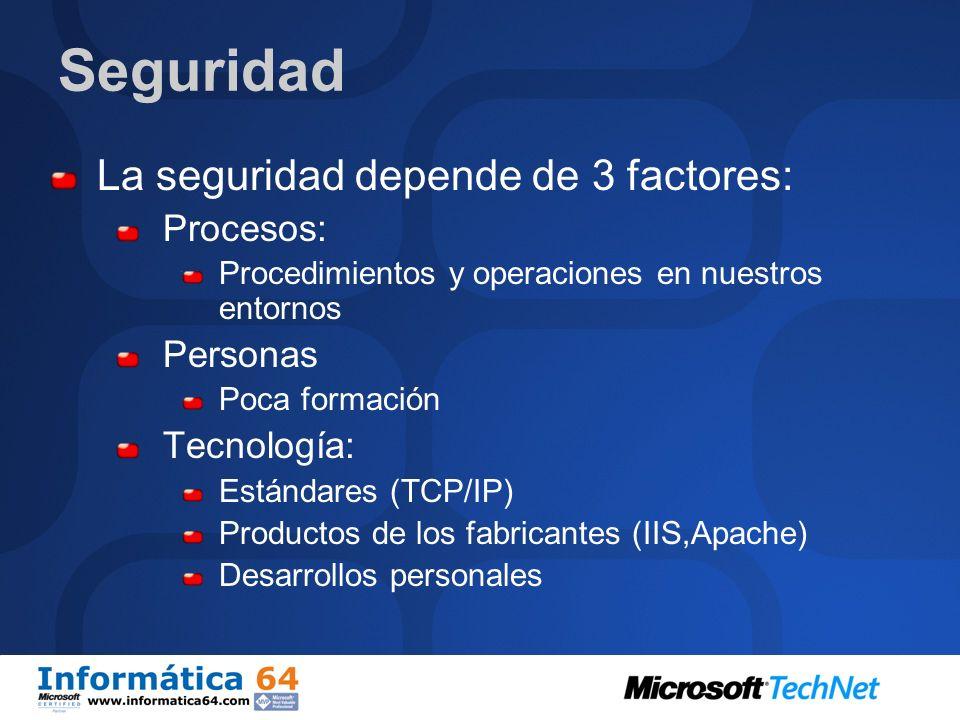 Seguridad La seguridad depende de 3 factores: Procesos: Procedimientos y operaciones en nuestros entornos Personas Poca formación Tecnología: Estándares (TCP/IP) Productos de los fabricantes (IIS,Apache) Desarrollos personales