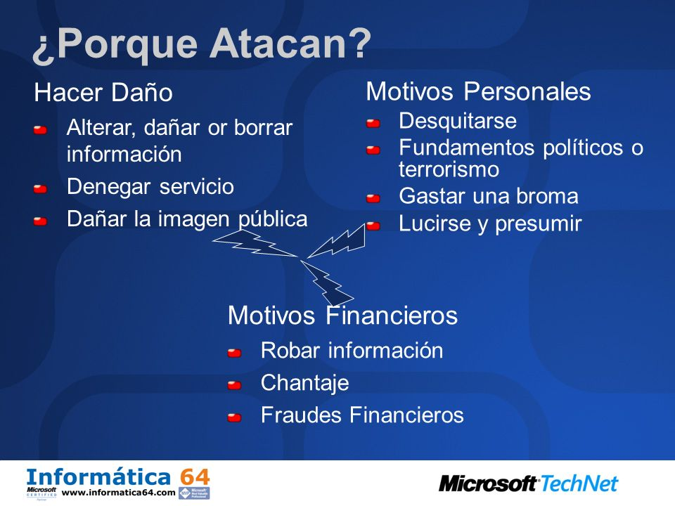 Ataque: SQL – Injection