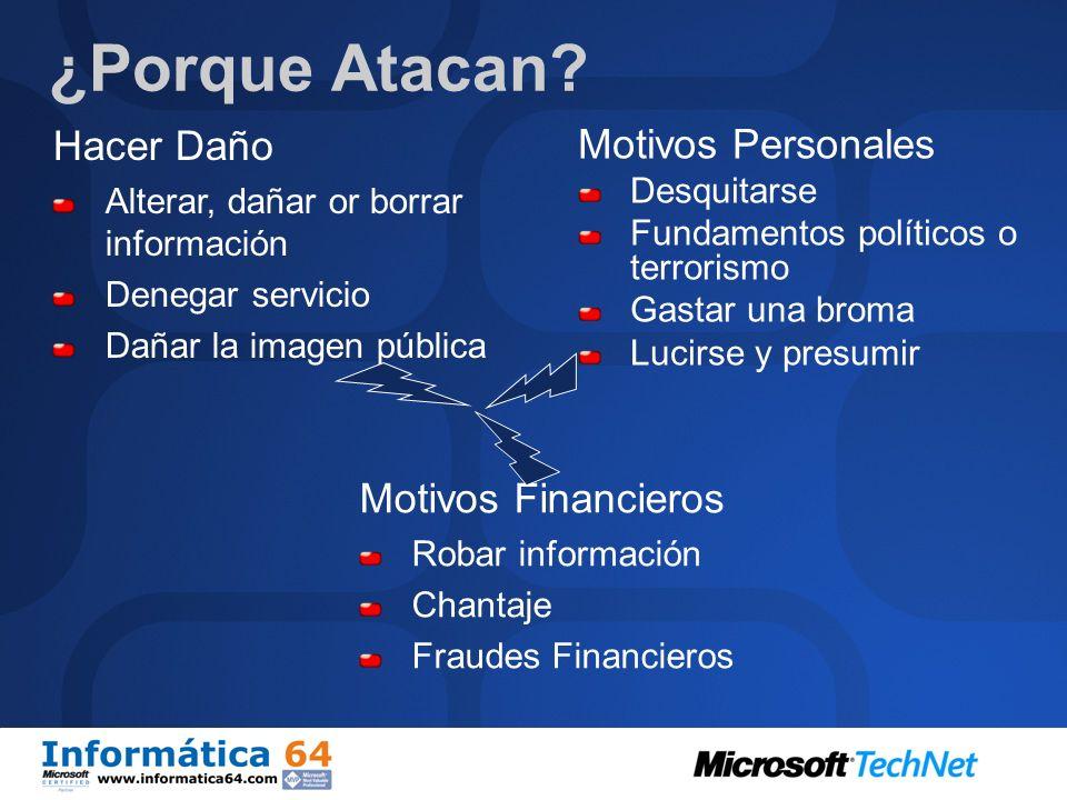 Sofisticación de los Ataques vs. Conocimientos requeridos