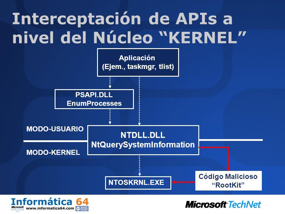NTDLL.DLL NtQuerySystemInformation PSAPI.DLL EnumProcesses Aplicación (Ejem., taskmgr, tlist) NTOSKRNL.EXE MODO-USUARIO MODO-KERNEL Código Malicioso R