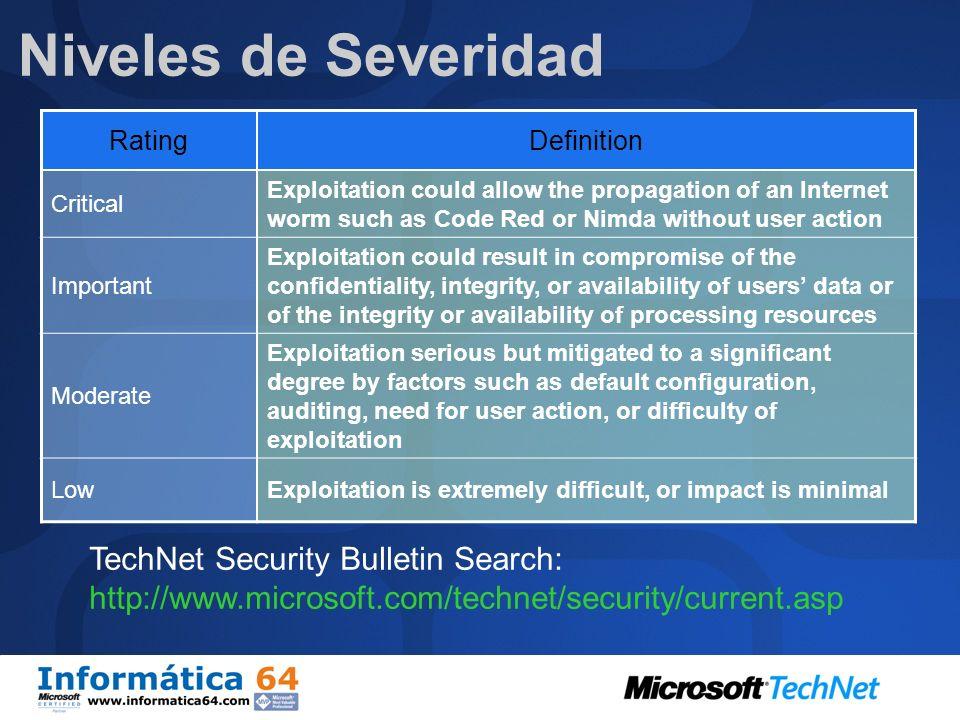Actualizaciones en Microsoft Security Patch Critical Update Update Hotfix Update Roll-Up Service Pack