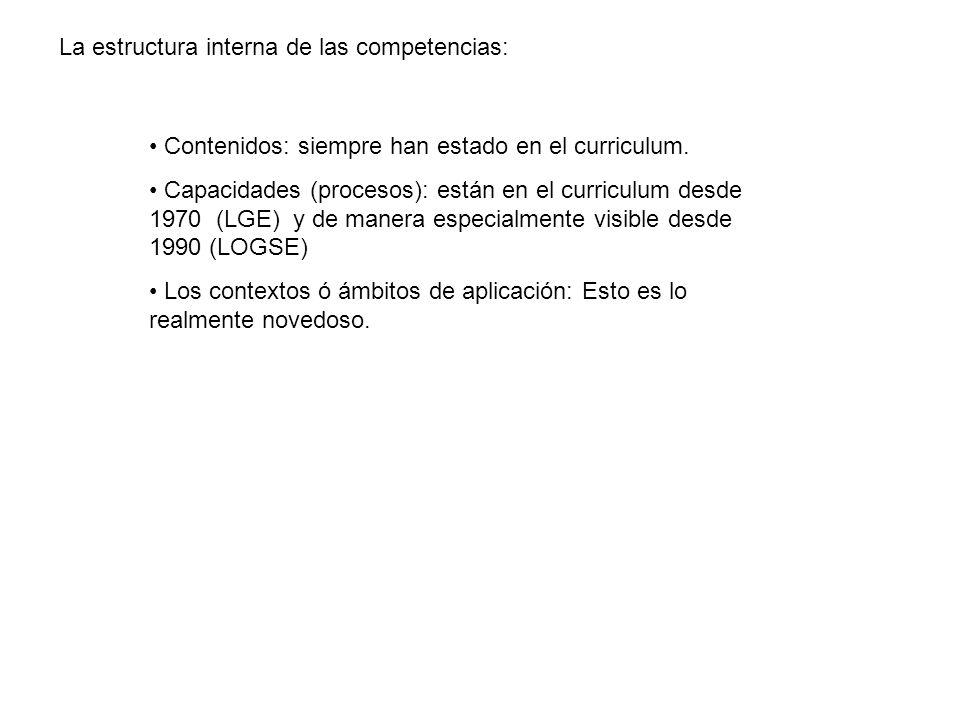 La estructura interna de las competencias: Contenidos: siempre han estado en el curriculum. Capacidades (procesos): están en el curriculum desde 1970