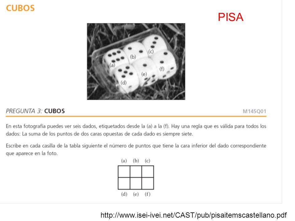 http://www.isei-ivei.net/CAST/pub/pisaitemscastellano.pdf PISA
