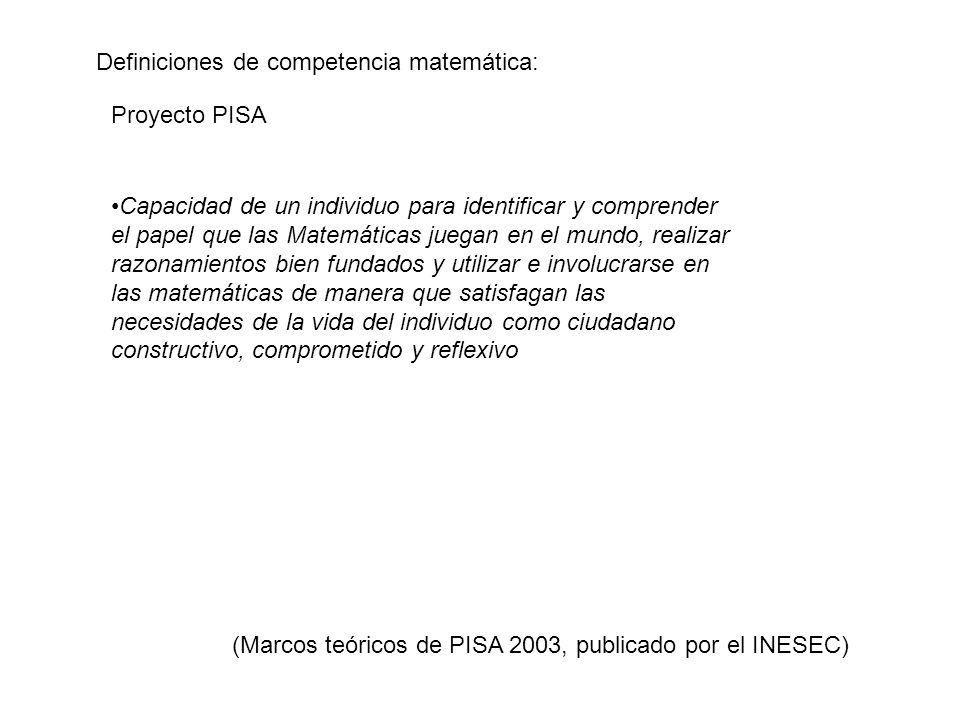 Capacidad de un individuo para identificar y comprender el papel que las Matemáticas juegan en el mundo, realizar razonamientos bien fundados y utilizar e involucrarse en las matemáticas de manera que satisfagan las necesidades de la vida del individuo como ciudadano constructivo, comprometido y reflexivo Proyecto PISA Definiciones de competencia matemática: (Marcos teóricos de PISA 2003, publicado por el INESEC)