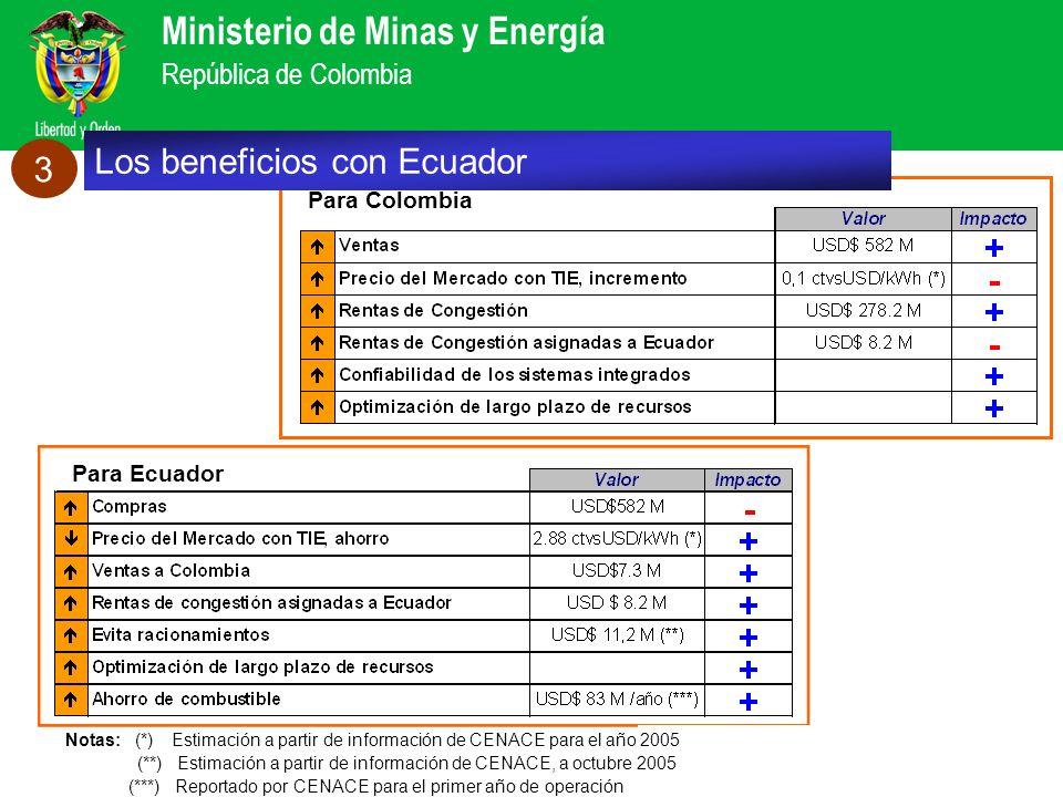 Ministerio de Minas y Energía República de Colombia Para Colombia Notas: (*) Estimación a partir de información de CENACE para el año 2005 (**) Estima