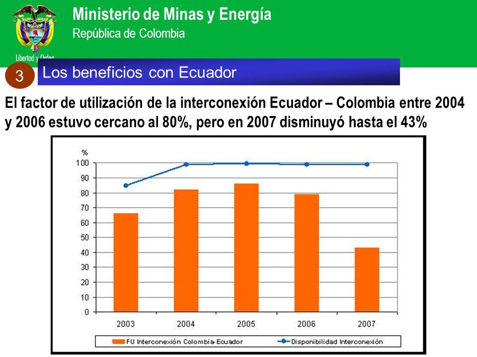Ministerio de Minas y Energía República de Colombia El factor de utilización de la interconexión Ecuador – Colombia entre 2004 y 2006 estuvo cercano a