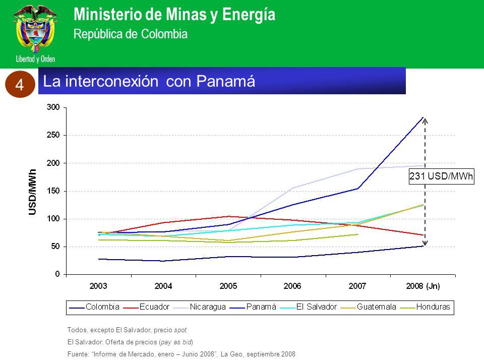 Ministerio de Minas y Energía República de Colombia La diferencia en los precios spot evidencia el potencial económico de la integración eléctrica CAN