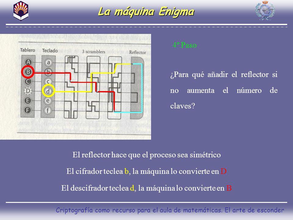 Criptografía como recurso para el aula de matemáticas. El arte de esconder 4º Paso La máquina Enigma ¿Para qué añadir el reflector si no aumenta el nú