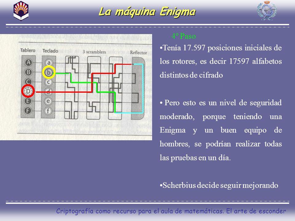 Criptografía como recurso para el aula de matemáticas. El arte de esconder 4º Paso La máquina Enigma Tenía 17.597 posiciones iniciales de los rotores,