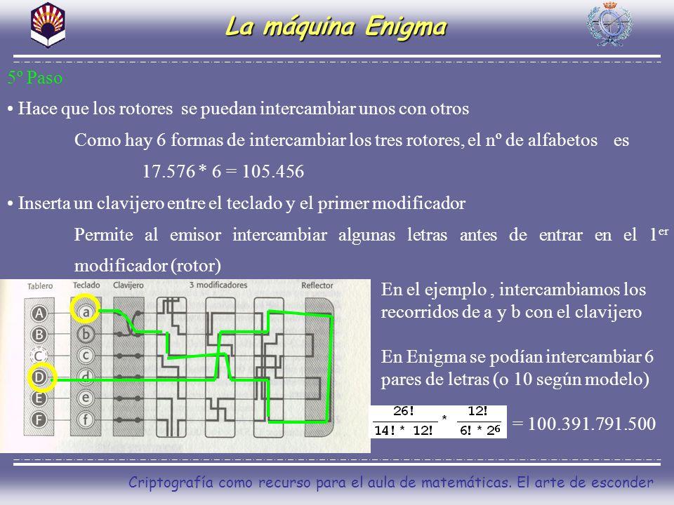 Criptografía como recurso para el aula de matemáticas. El arte de esconder La máquina Enigma 5º Paso Hace que los rotores se puedan intercambiar unos
