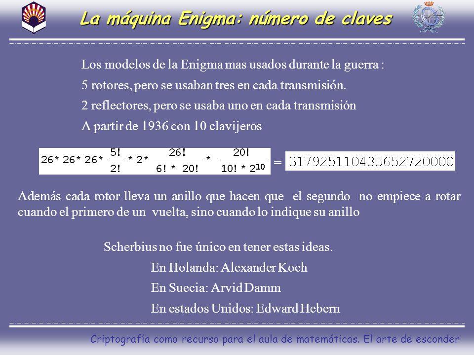 Criptografía como recurso para el aula de matemáticas. El arte de esconder La máquina Enigma: número de claves Scherbius no fue único en tener estas i