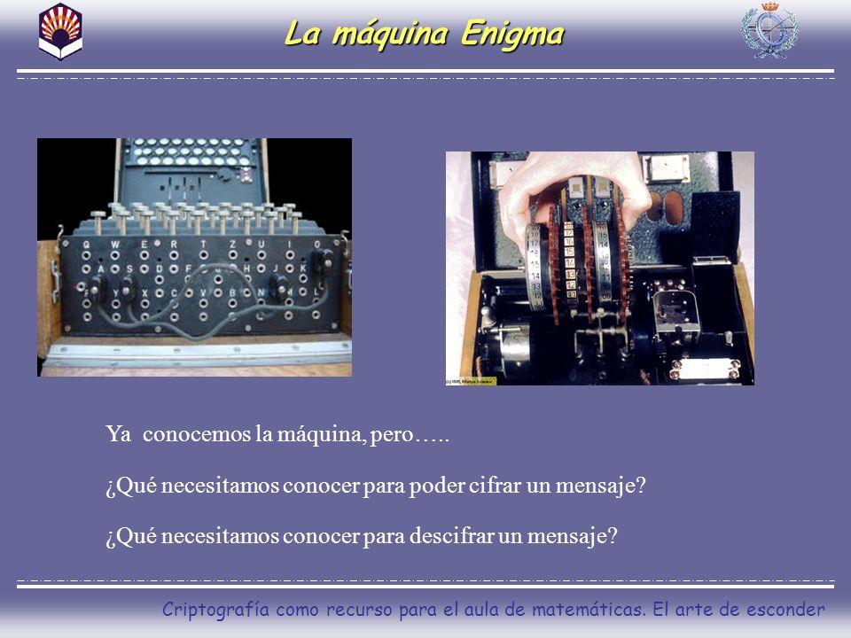 Criptografía como recurso para el aula de matemáticas. El arte de esconder La máquina Enigma Ya conocemos la máquina, pero….. ¿Qué necesitamos conocer