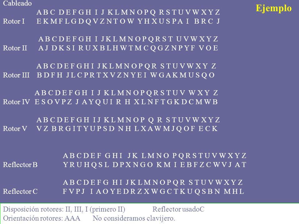 Criptografía como recurso para el aula de matemáticas. El arte de esconder Cableado Acarreo A B C D E F G H I J K L M N O P Q R S T U V W X Y Z Rotor