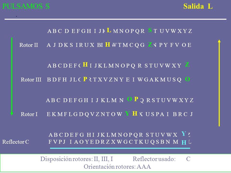 Criptografía como recurso para el aula de matemáticas. El arte de esconder La máquina Enigma: ejemplo A B C D E F G H I J K L M N O P Q R S T U V W X