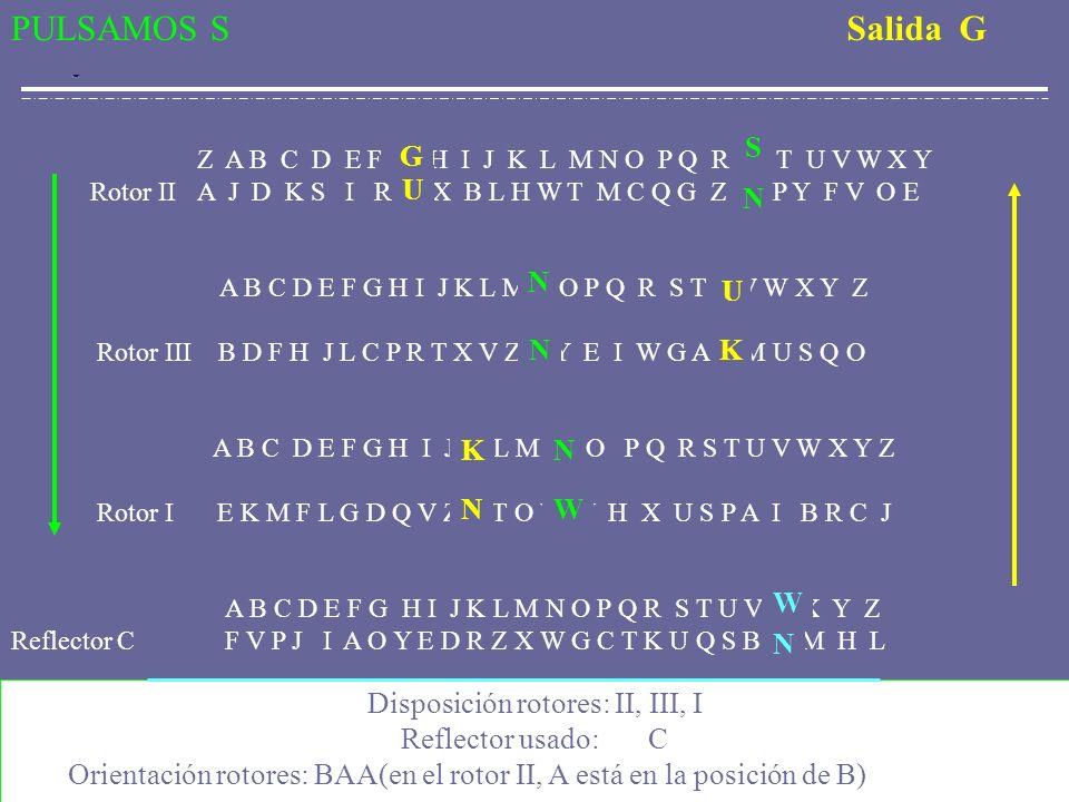 Criptografía como recurso para el aula de matemáticas. El arte de esconder La máquina Enigma: ejemplo Z A B C D E F G H I J K L M N O P Q R S T U V W