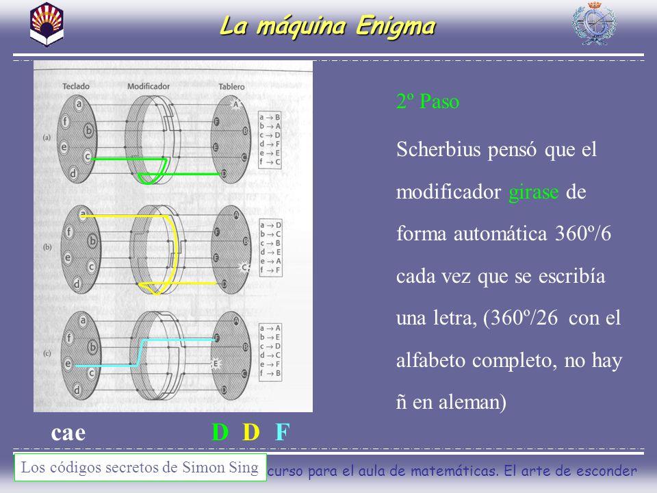 Criptografía como recurso para el aula de matemáticas. El arte de esconder La máquina Enigma 2º Paso Scherbius pensó que el modificador girase de form