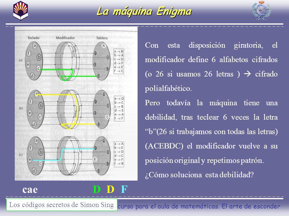 Criptografía como recurso para el aula de matemáticas. El arte de esconder La máquina Enigma Los códigos secretos de Simon Sing caeDDF Con esta dispos