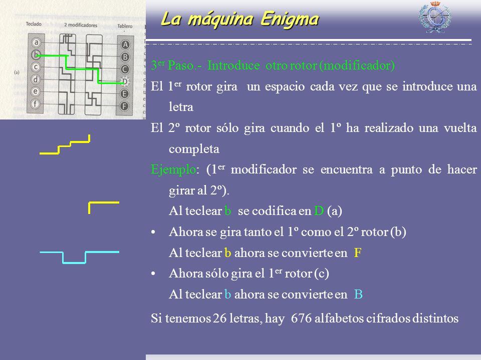 Criptografía como recurso para el aula de matemáticas. El arte de esconder La máquina Enigma 3 er Paso.- Introduce otro rotor (modificador) El 1 er ro