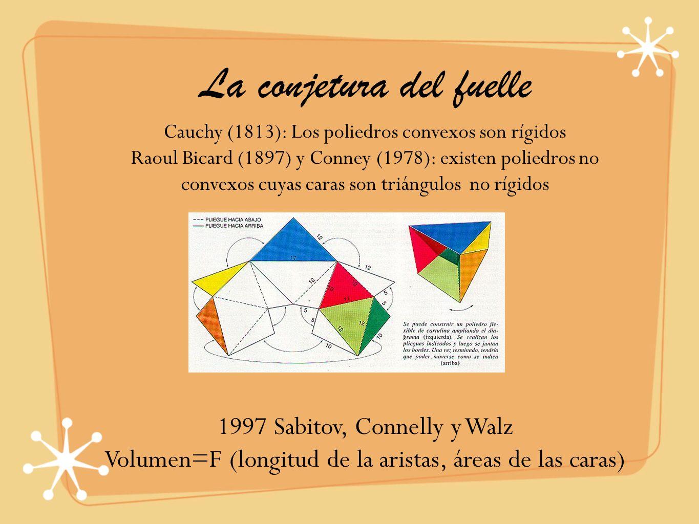 La conjetura del fuelle Cauchy (1813): Los poliedros convexos son rígidos Raoul Bicard (1897) y Conney (1978): existen poliedros no convexos cuyas car