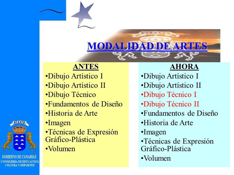 ORGANIZACIÓN DE LAS MATERIAS COMUNES ANTES Lengua Castellana y Literatura (1.º y 2.º) Lengua Extranjera en (1.º y 2.º) Dos de las siguientes materias