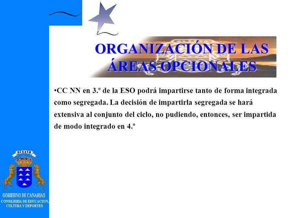 ORGANIZACIÓN DE LA OFERTA EDUCATIVA ORGANIZACIÓN DE ÁREAS OPCIONALES ORGANIZACIÓN DE LAS MATERIAS OPTATIVAS ORGANIZACIÓN DE LA OFERTA IDIOMÁTICA ELECC