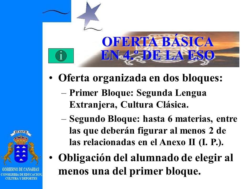 ORGANIZACIÓN DE LAS MATERIAS OPTATIVAS. OFERTA BÁSICA Oferta máxima: 8 materias optativas.