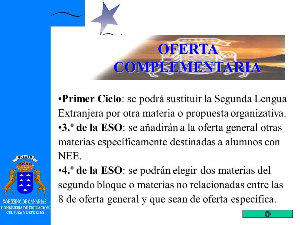 ORGANIZACIÓN DE MATERIAS OPTATIVAS: OFERTA COMPLEMENTARIA Centros que acrediten alguno de los siguientes requisitos: –Importante número de alumnos con