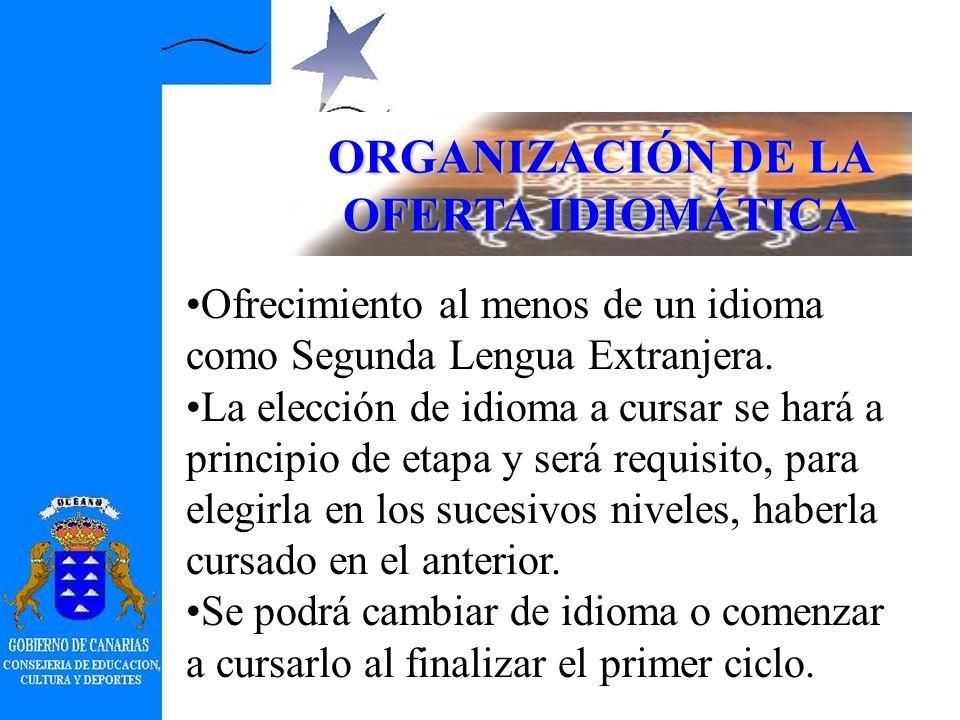 ORGANIZACIÓN DE LA OFERTA IDIOMÁTICA Inglés como único idioma en el área de Lenguas Extranjeras (primera lengua extranjera).