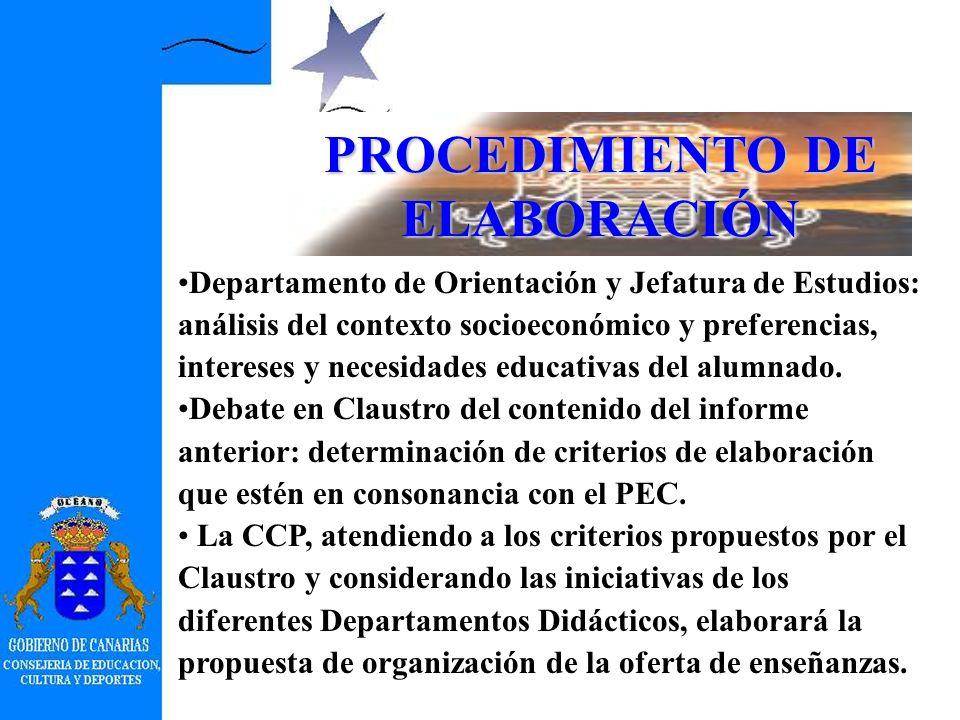 PLAN DE OFERTA: APARTADOS Programa de información y orientación al alumnado y a sus familias.