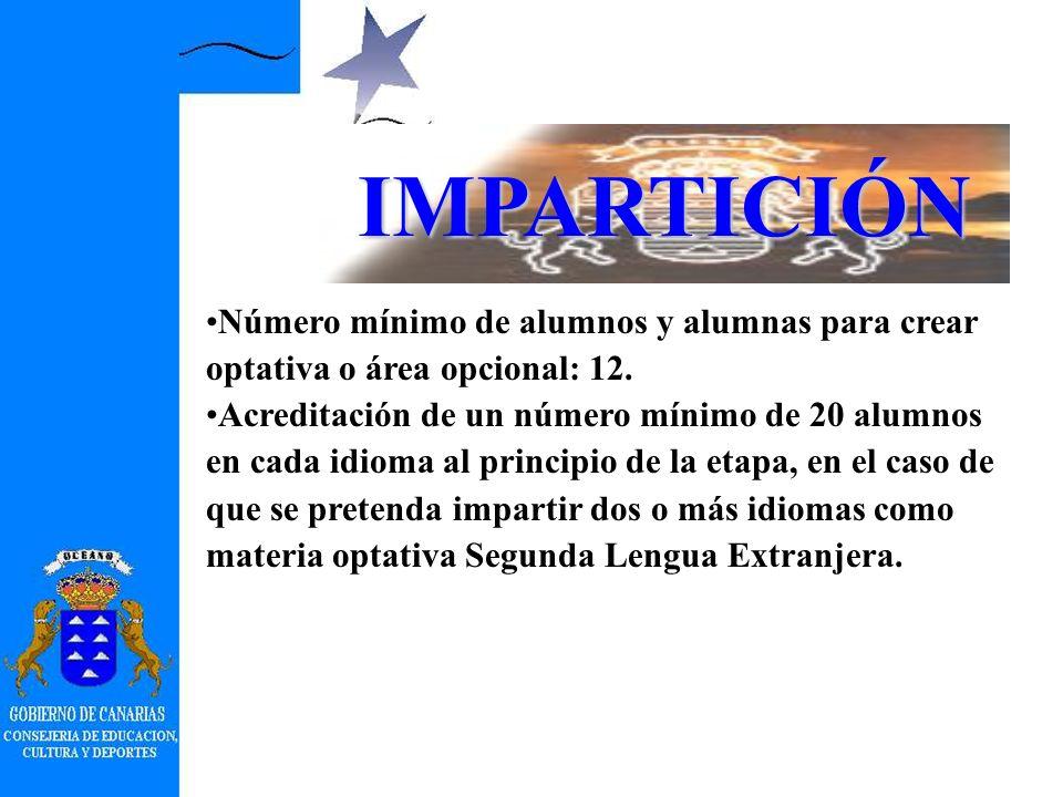 AUTORIZACIÓN Presentación antes del 15 de marzo: –DGOIE: Anexo IV –Inspección: documento completo La Inspección evalúa el plan y lo informa.