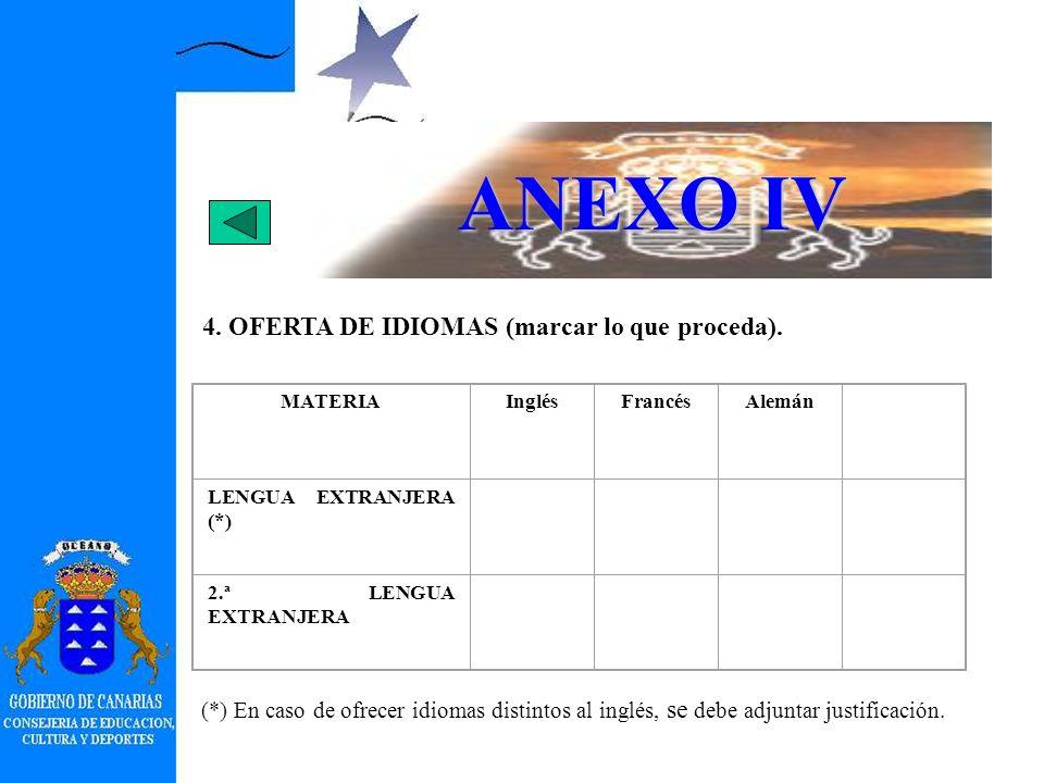 ANEXO IV 3.- RELACIÓN DE MATERIAS OPTATIVAS QUE HAN DE INCLUIRSE EN EL SEGUNDO BLOQUE DE MATERIAS OPTATIVAS PREVISTO EN 4.º DE LA ESO (adjuntar la doc