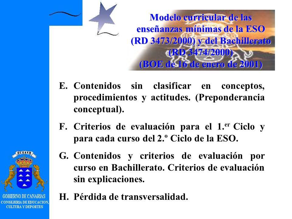Modelo curricular de las enseñanzas mínimas de la ESO (RD 3473/2000) y del Bachillerato (RD 3474/2000) (BOE de 16 de enero de 2001) A.Introducciones, en general, más cortas, menos fundamentadas y con menor espacio metodológico B.Mayor concreción de los objetivos y contenidos (pérdida de apertura).