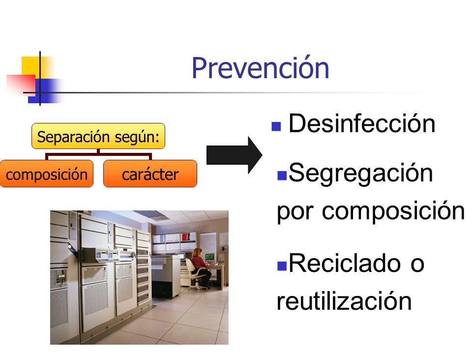 Separación según: composicióncarácter Desinfección Reciclado o reutilización Segregación por composición
