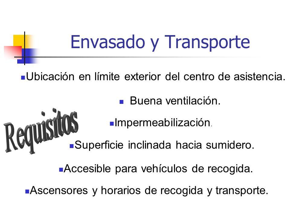 Envasado y Transporte Buena ventilación. Ubicación en límite exterior del centro de asistencia. Ascensores y horarios de recogida y transporte. Accesi