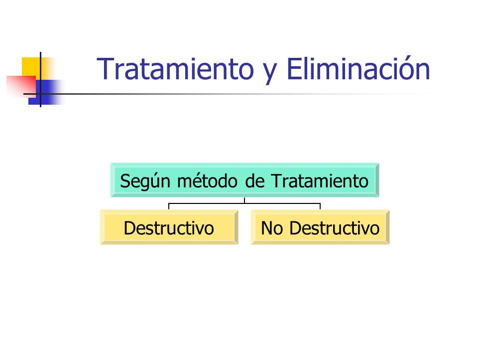 Tratamiento y Eliminación Según método de Tratamiento DestructivoNo Destructivo