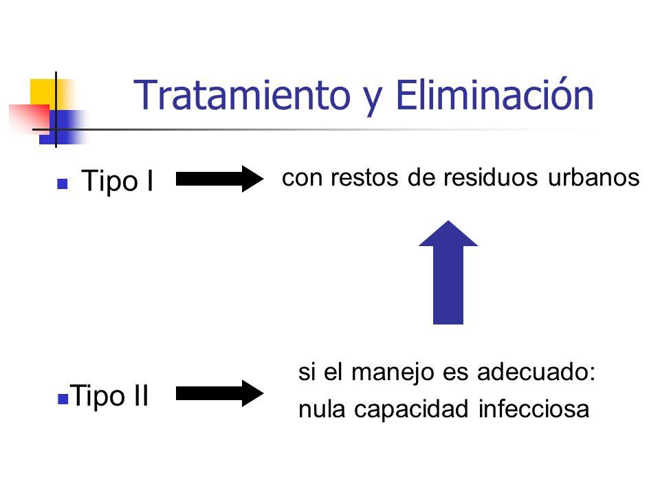 Tratamiento y Eliminación Tipo I Tipo II con restos de residuos urbanos si el manejo es adecuado: nula capacidad infecciosa