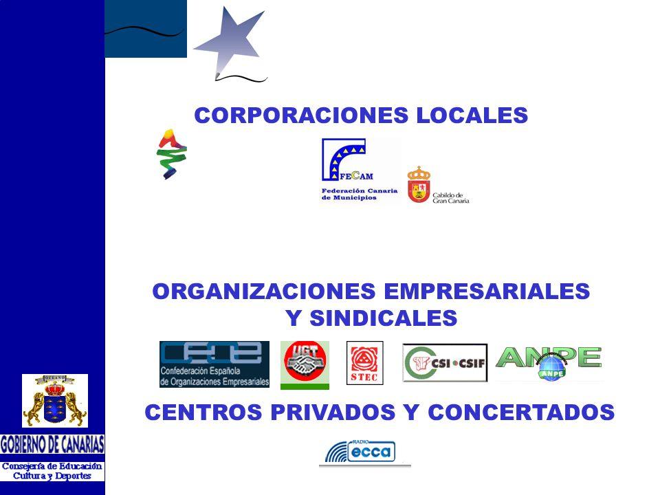 CORPORACIONES LOCALES ORGANIZACIONES EMPRESARIALES Y SINDICALES CENTROS PRIVADOS Y CONCERTADOS