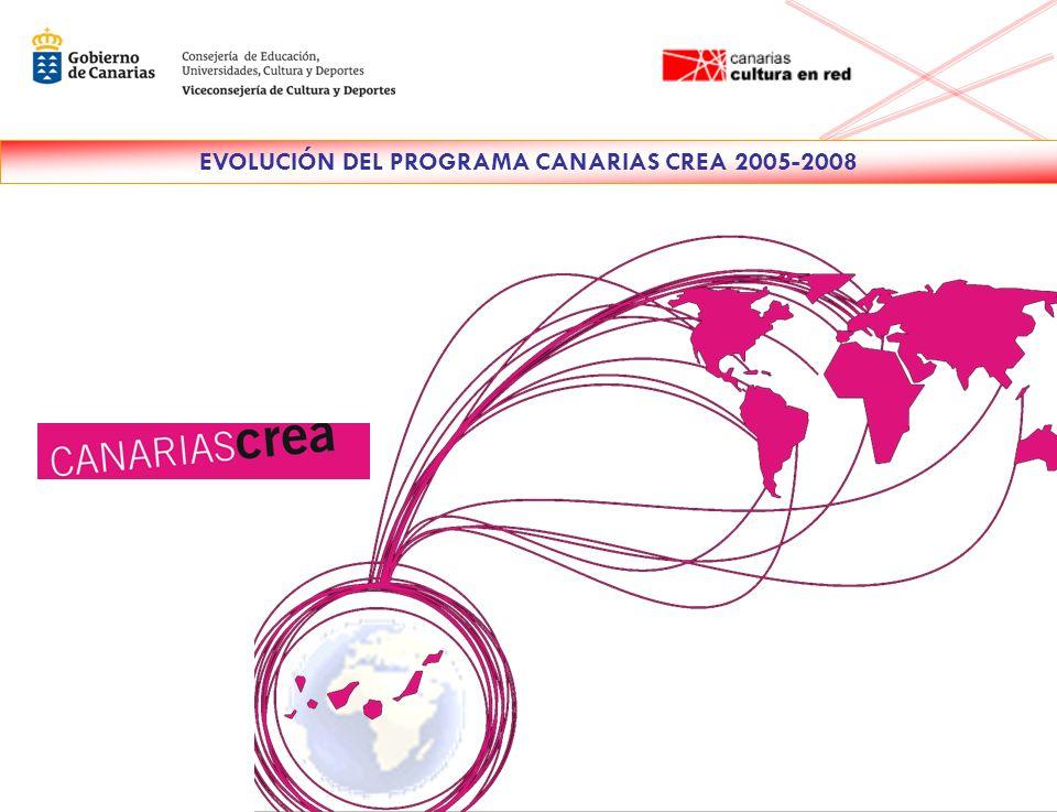 EVOLUCIÓN DEL PROGRAMA CANARIAS CREA 2005-2008