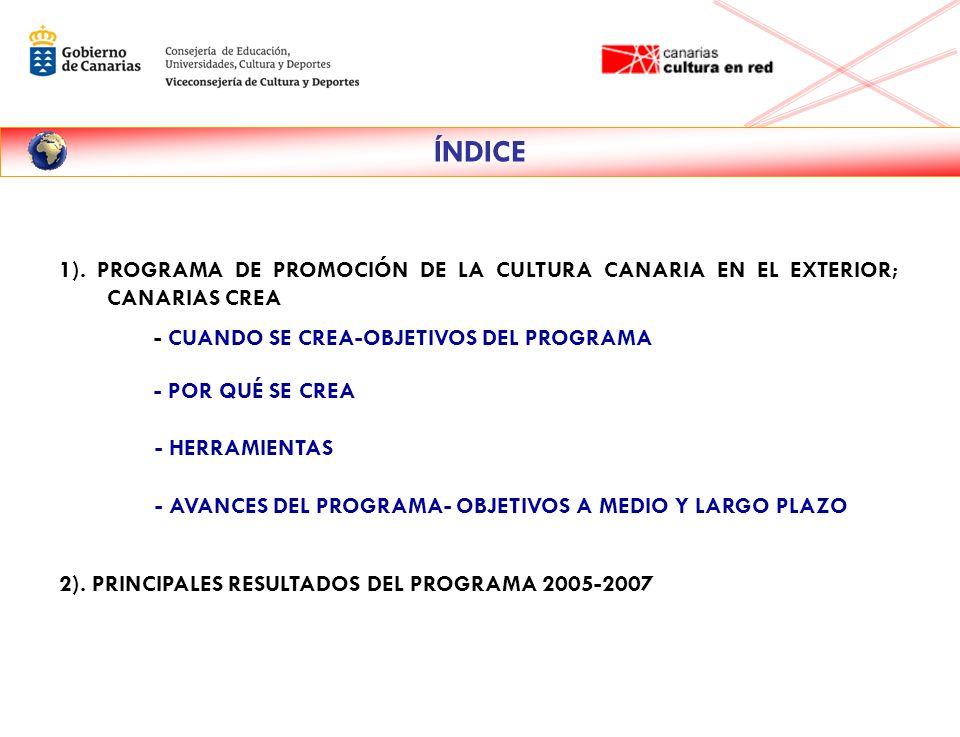 I) PROMOCIÓN DE LA CULTURA CANARIAS EN EL EXTERIOR, CANARIAS CREA El Gobierno de Canarias, consciente del potencial creativo de los artistas canarios, pone en marcha en el año 2005 el programa PROMOCIÓN DE LA CULTURA DE CANARIAS EN EL EXTERIOR, CANARIAS CREA para: - Difundir todas las creaciones canarias fuera del archipiélago.