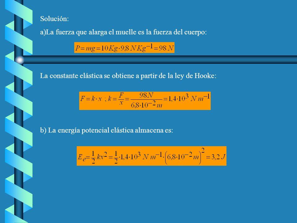 12) Al colgar un cuerpo de 10 Kg de un muelle vertical se : produce un alargamiento de 6,8 cm.Calcula a) La constante elástica del muelle. b) La energ